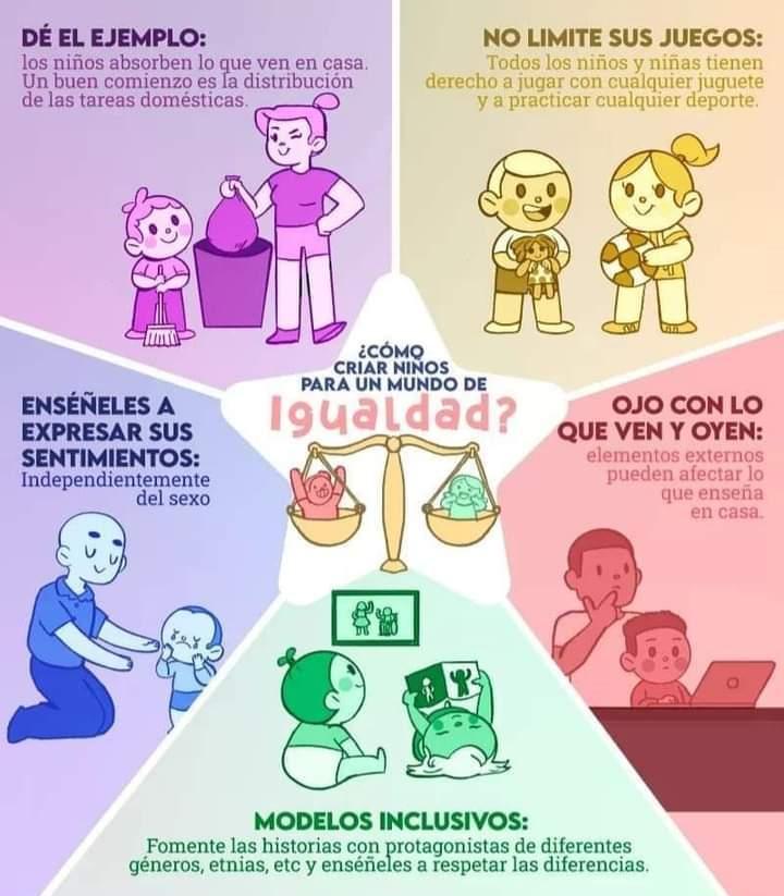 Educar-en-Igualdad
